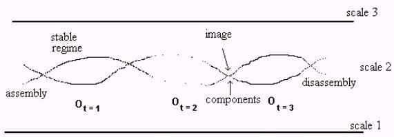 graph representation of knowledge